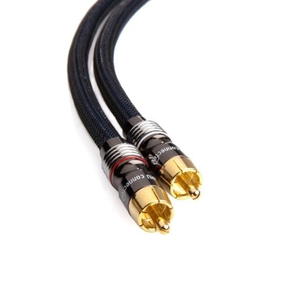 Analoge interlink RU connected connector