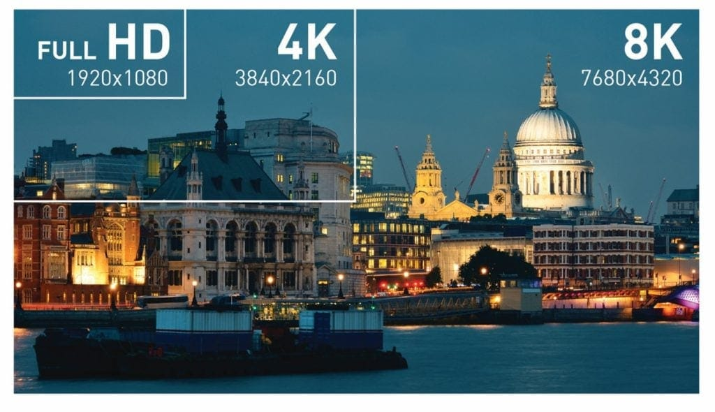 8k 4k HD vergelijking