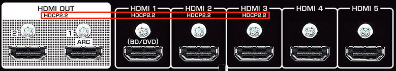 HDCP 2.2 logo's op receiver