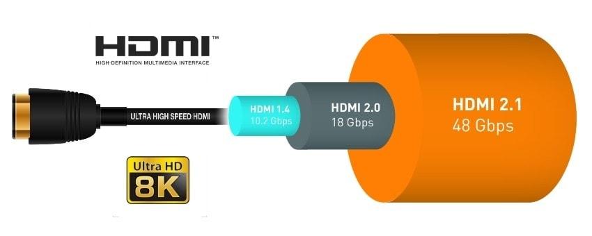HDMI 2.1 functies