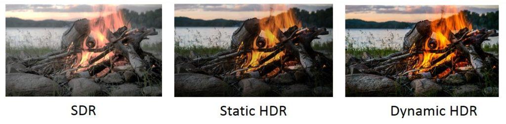 Statische HDR vs dynamische HDR