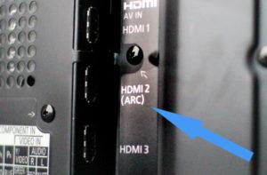 HDMI ARC poort achterin televisie